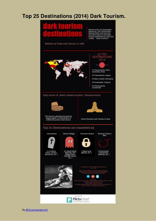 dark tourism top 25 destinations 2014