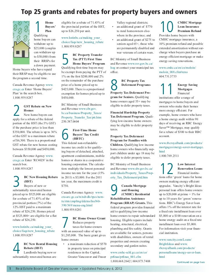 Top 25 grants and rebates for property buyers and owners                    1                                             ...