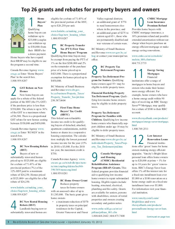 Top 26 grants and rebates for property buyers and owners                    1                                             ...