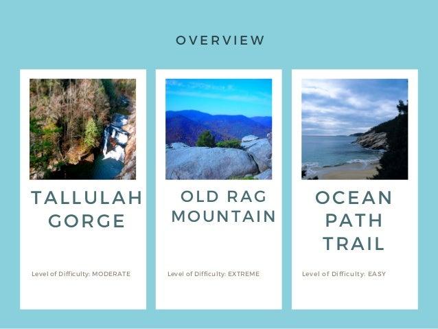 Top 3 Hiking Destination on the East Coast Slide 2