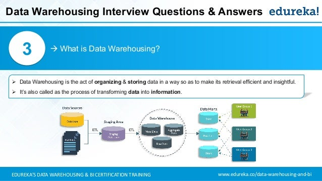 Data Warehouse Interview Questions And Answers | Data