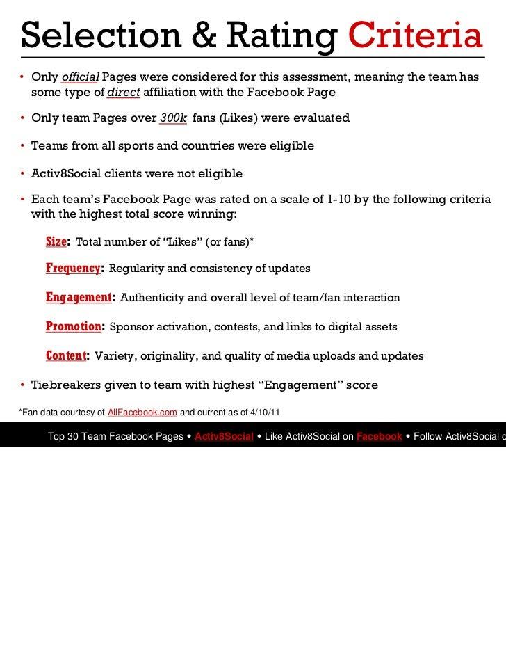 Top 30 Sports Teams on Facebook Slide 2