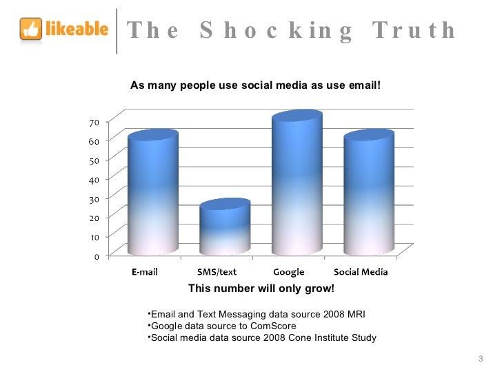 Top 40 facebook pages 2010 Slide 3