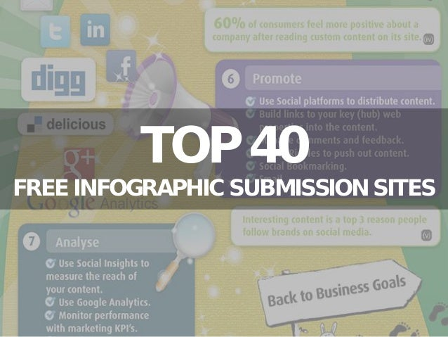 TOP 40  FREE INFOGRAPHIC SUBMISSION SITES