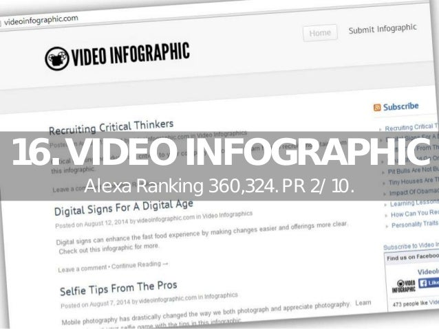 16. VIDEO INFOGRAPHIC  Alexa Ranking 360,324. PR 2/10.
