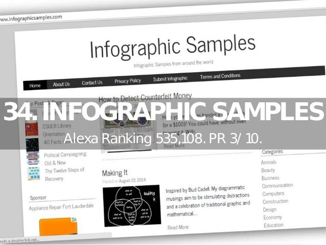 34. INFOGRAPHIC SAMPLES  Alexa Ranking 535,108. PR 3/10.