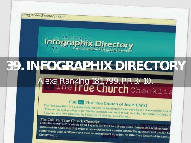 39. INFOGRAPHIX DIRECTORY  Alexa Ranking 181,799. PR 3/10.