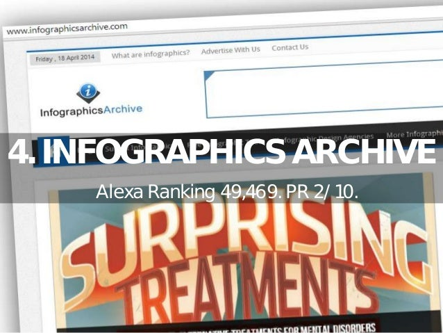 16. VIDEO INFOGRAPHIC Alexa Ranking