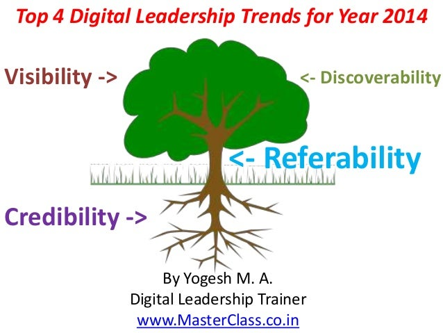 Top 4 Digital Leadership Trends for Year 2014  Visibility ->  <- Discoverability  <- Referability Credibility -> By Yogesh...