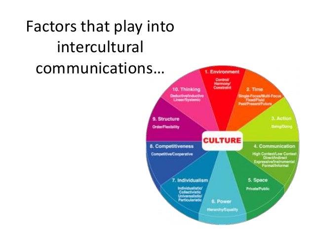 Factors that play into intercultural communications…
