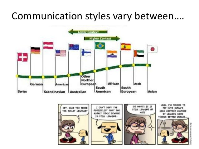 Communication styles vary between….