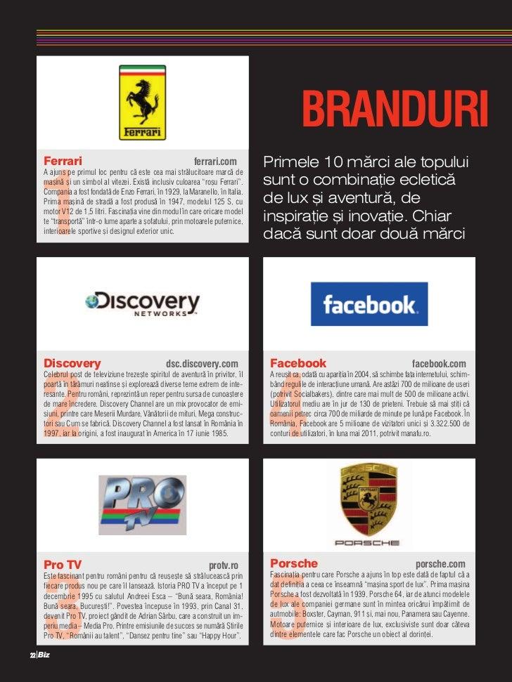 BRANDURI     1      Ferrari                                                ferrari.com           Primele 10 m`rci ale topu...