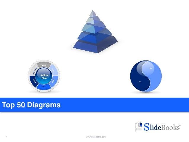 1 www.slidebooks.com1 Top 50 Diagrams