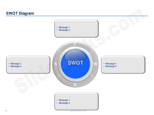 12 www.slidebooks.com12 SWOT Diagram s w T O • Message 1 • Message 2 • Message 1 • Message 2 • Message 1 • Message 2 • Mes...