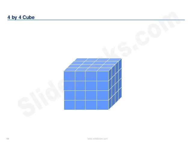 18 www.slidebooks.com18 4 by 4 Cube
