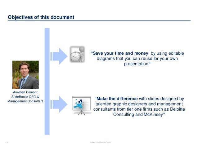 "2 www.slidebooks.com2 Objectives of this document Aurelien Domont SlideBooks CEO & Management Consultant ""Save your time a..."