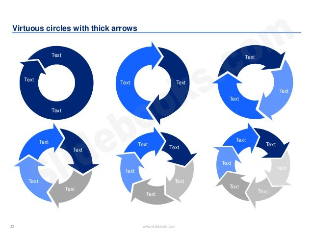 22 www.slidebooks.com22 Virtuous circles with thick arrows Text Text Text Text Text Text Text Text Text Text Text Text Tex...