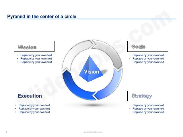 8 www.slidebooks.com8 Pyramid in the center of a circle Vision • Replace by your own text • Replace by your own text • Rep...