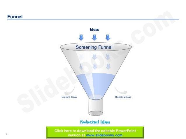 9 www.slidebooks.com9 Funnel Rejecting IdeasRejecting Ideas Ideas Screening Funnel Click here to download the editable Pow...