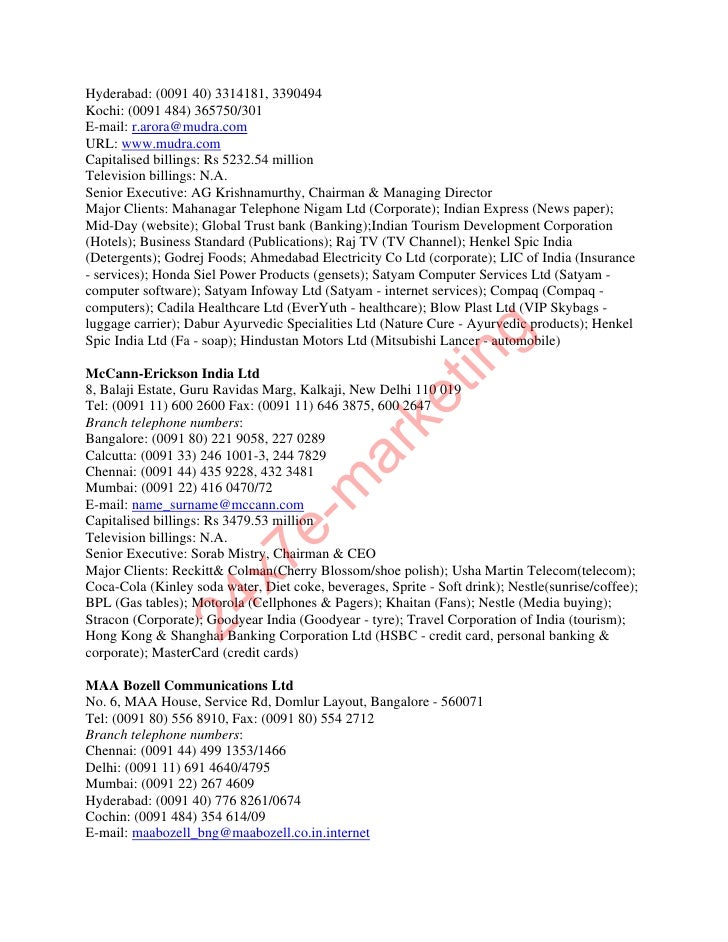 Top 50 Indian Advertising Agencies Contact Details
