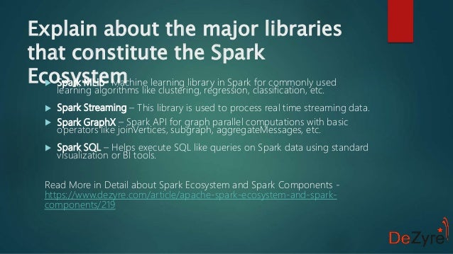 7 explain about the major libraries - Librarian Interview Questions For Librarians With Answers