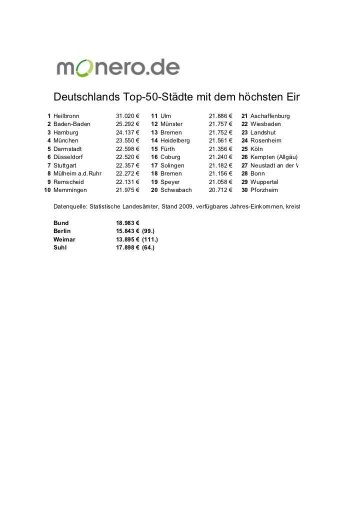 deutschlands reichste städte