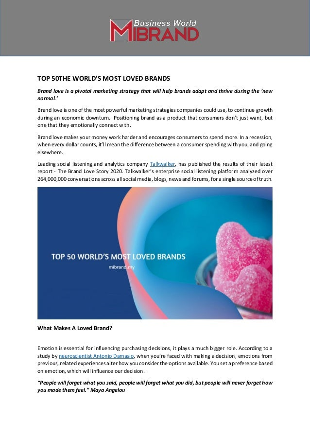 TOP 50THE WORLD'S MOST LOVED BRANDS Brand love is a pivotal marketing strategy that will help brands adapt and thrive duri...