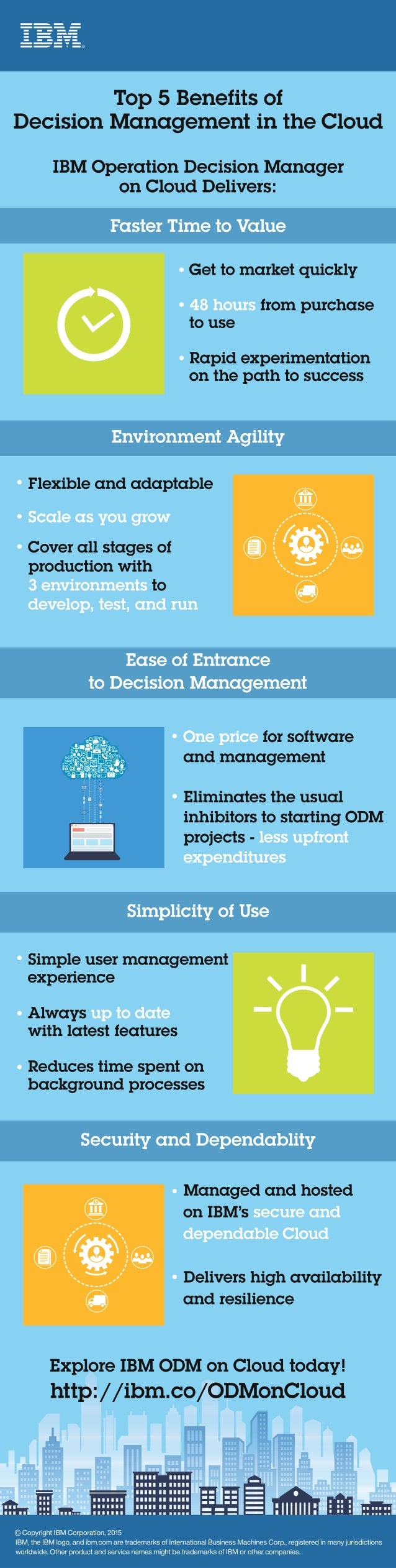 Top 5 Benefits of Decision Management in the Cloud  IBM Operation Decision Manager on Cloud Delivers:   Faster Time to Val...