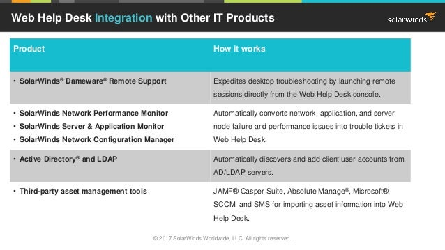 © 2017 SolarWinds Worldwide, LLC. All rights reserved. Web Help Desk Integration with Other IT Products Product How it wor...