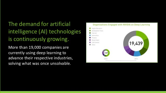 The demand for artificial intelligence (AI) technologies is continuously growing. More than 19,000 companies are currently...