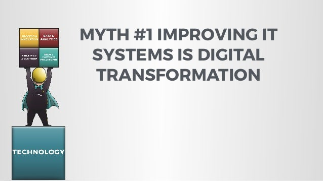 MYTH #1 IMPROVING IT SYSTEMS IS DIGITAL TRANSFORMATION