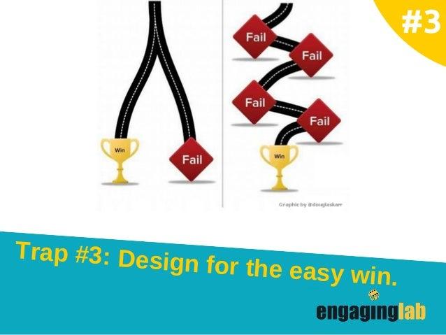 Designfortheeasywin. Trap#3: #3