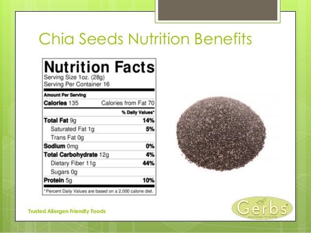 ... Allergen Friendly Foods; 3. Chia Seeds Nutrition ...