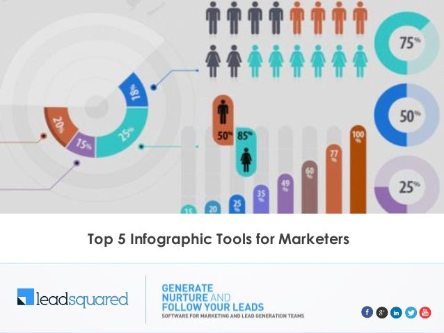 Top 5 Infographic Tools for Marketers