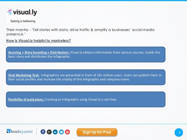 Sign Up for Free 4 Their mantra - 'Tell stories with data, drive traffic & amplify a businesses' social media presence.' S...