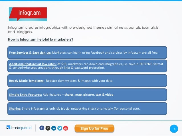 Sign Up for Free 5 Infogr.am creates infographics with pre-designed themes aim at news portals, journalists and bloggers. ...