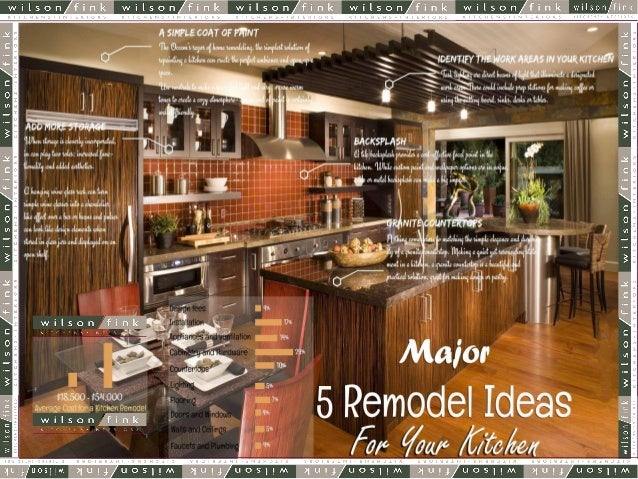 Kitchen Remodeling Ideas 2018 | Wilson Fink Kitchen Showroom London