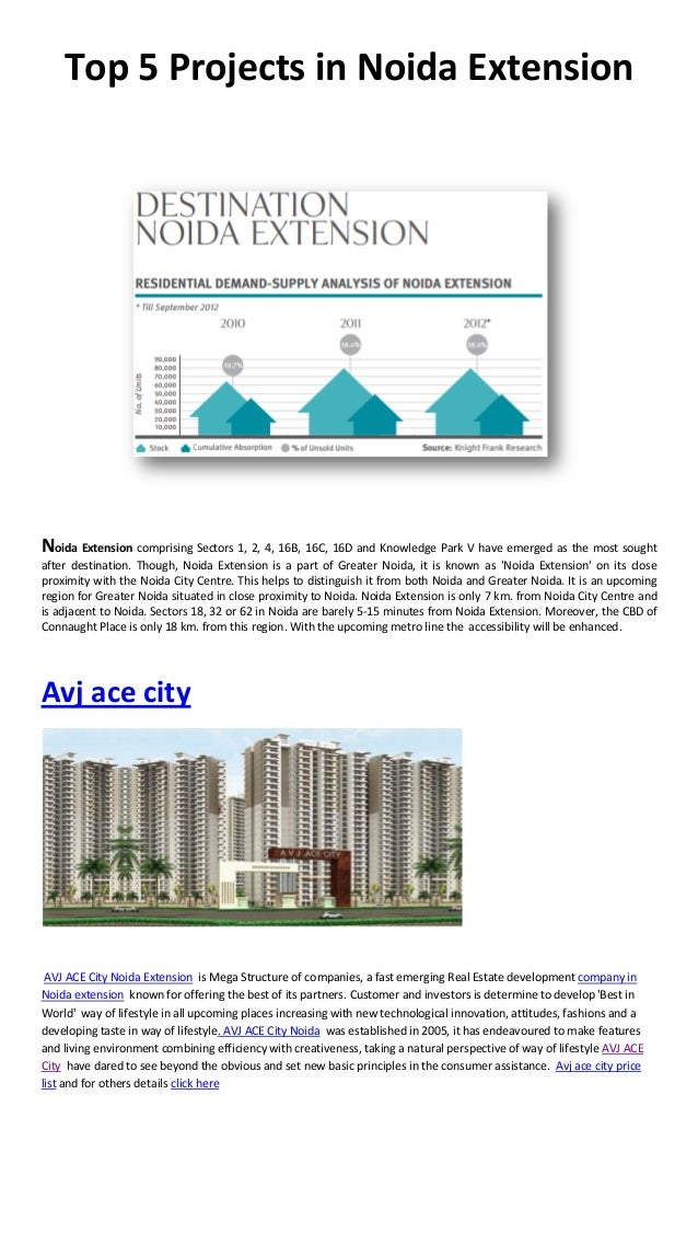 Top 5 Projects in Noida ExtensionNoida Extension comprising Sectors 1, 2, 4, 16B, 16C, 16D and Knowledge Park V have emerg...
