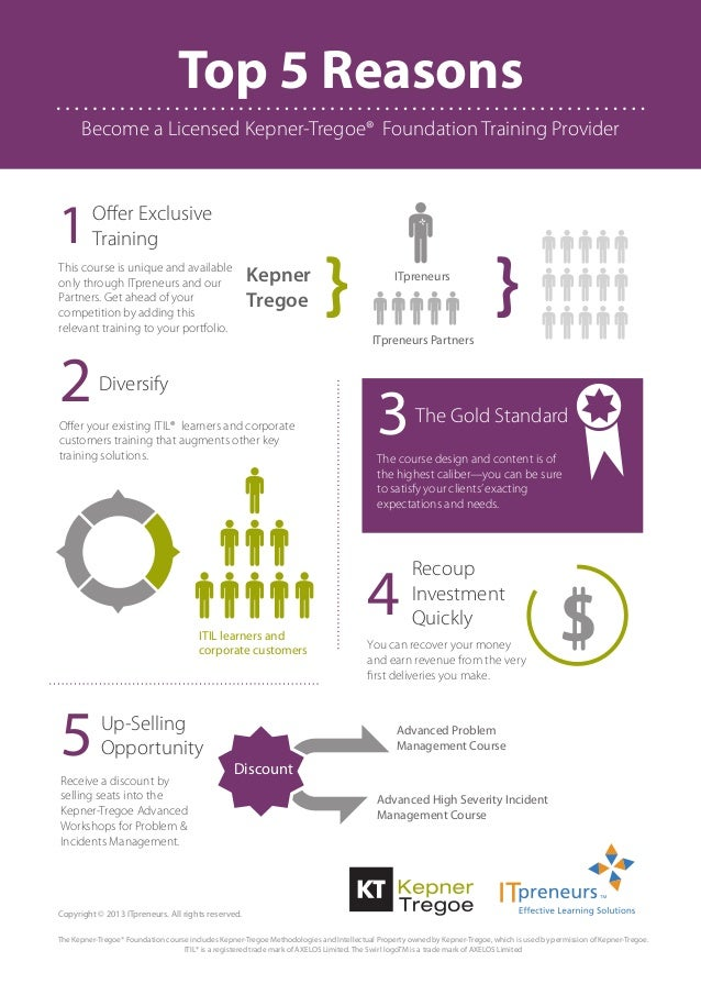 infographic  top 5 reasons to become a licensed kepner