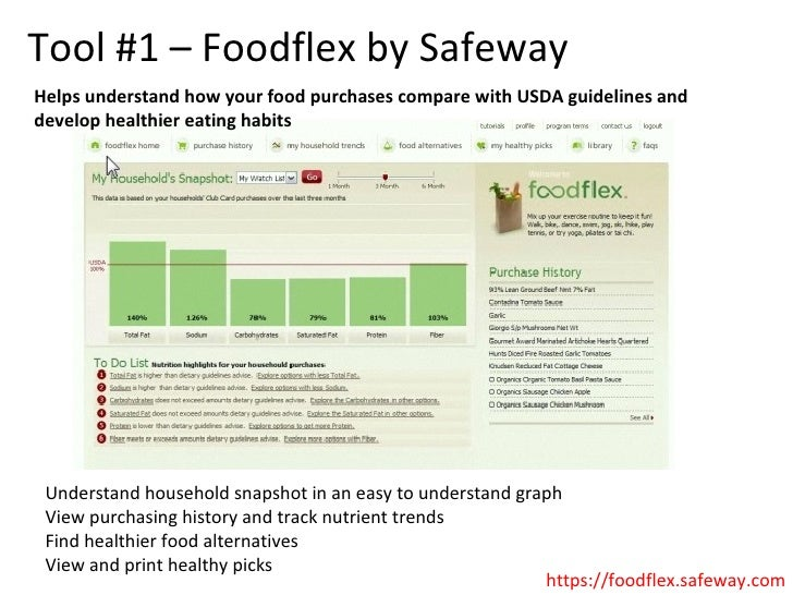 Top 5 Tools For Creating Health Habits Slide 2