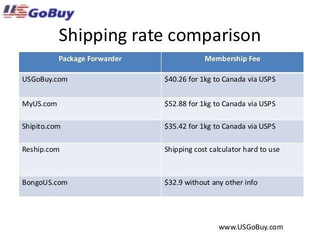 shipping comparisons - slix3.adtddns.asia