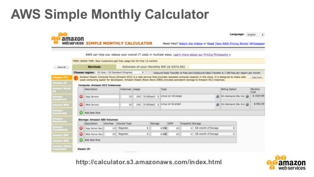 Amazon ec2 pricing for dummies – part 2: storage costs – 4sysops.