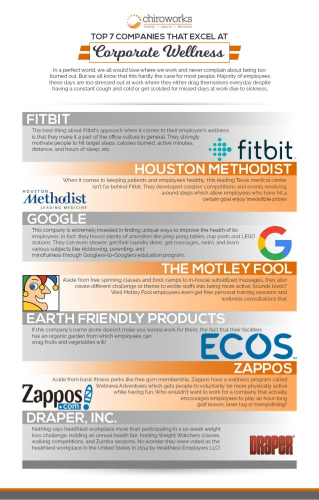 Top 7 Companies That Excel At Corporate Wellness
