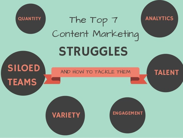STRUGGLES TheTop7 ContentMarketing ANDHOWTOTACKLETHEM QUANTITY SILOED TEAMS TALENT ANALYTICS VARIETY ENGAGEMENT