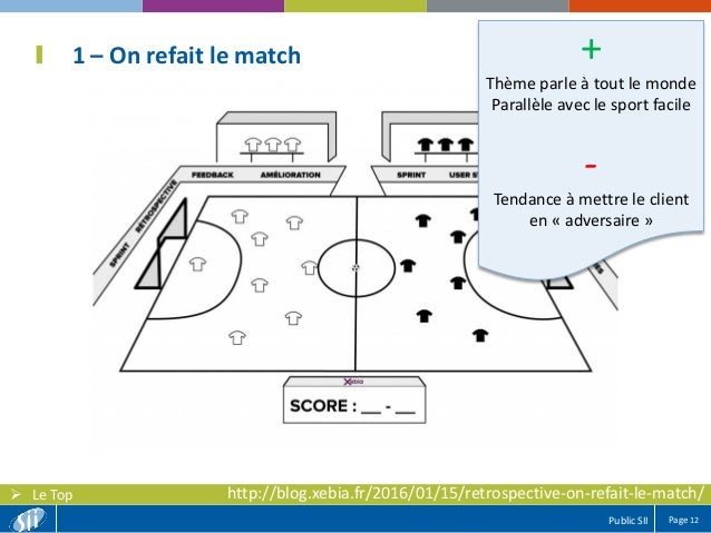 Page 12Public SII  Le Top 1 – On refait le match http://blog.xebia.fr/2016/01/15/retrospective-on-refait-le-match/ + Thèm...