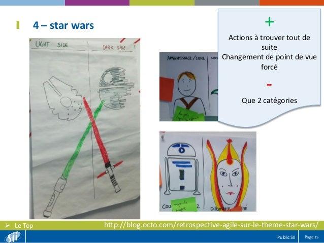 Page 15Public SII  Le Top 4 – star wars http://blog.octo.com/retrospective-agile-sur-le-theme-star-wars/ + Actions à trou...