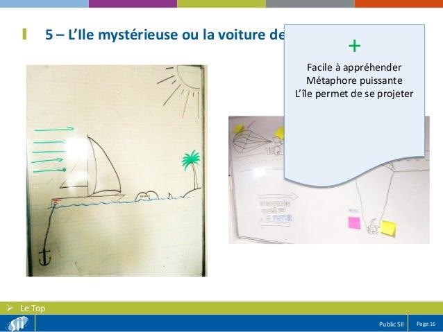 Page 16Public SII  Le Top 5 – L'Ile mystérieuse ou la voiture de course + Facile à appréhender Métaphore puissante L'île ...
