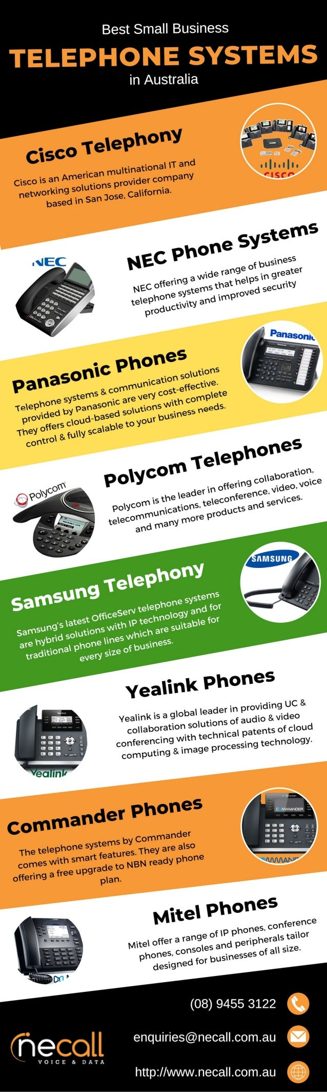 Infographics Best Small Business Telephone Systems In Australia