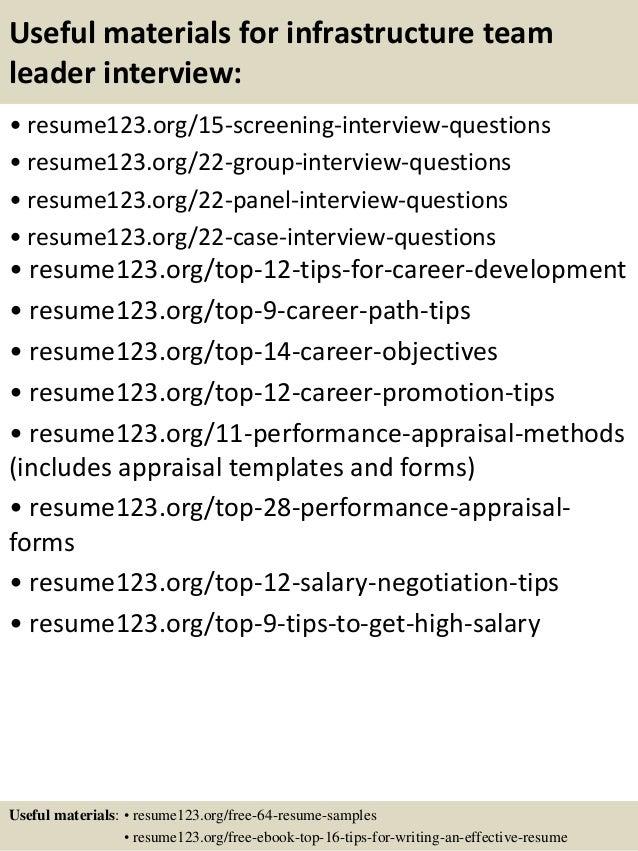 Top 8 infrastructure team leader resume samples