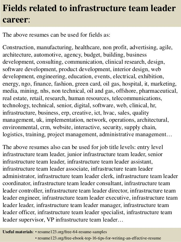 ... 16. Fields Related To Infrastructure Team Leader ...